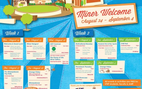 Miner Welcome expanded to two weeks as fall begins