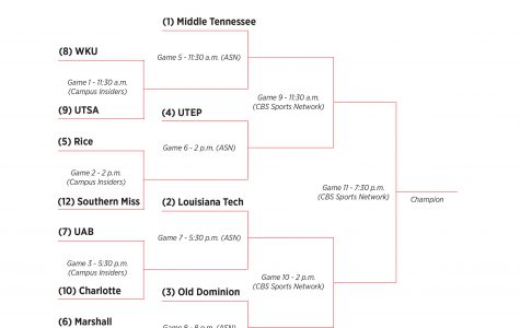 Winners and losers of the first round of the C-USA men's basketball tournament