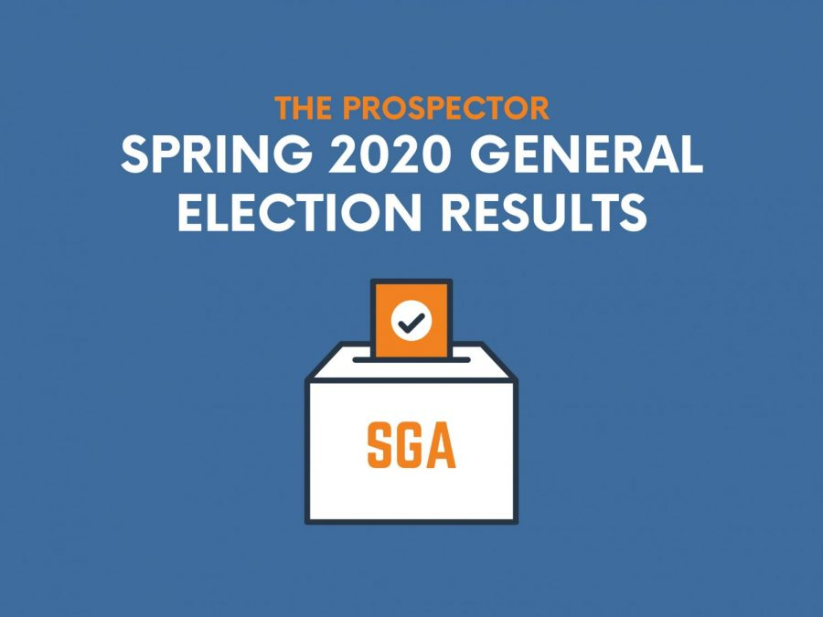 UTEP's Student Government Association (SGA) has released the election results Monday after delays due to repealed sanctions.